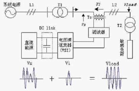电路 电路图 电子 原理图 470_308